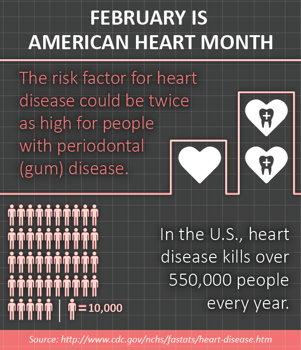American Heart Month Infographic