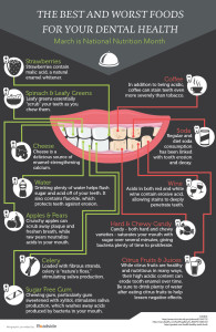 Nutrition dental infographic