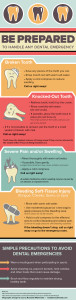 Social Infographic - Dental Emergencies