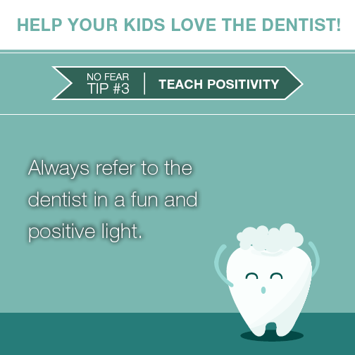 Kids LOVE the Dentist Graphic