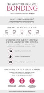 Scottsdale Dentist Bonding