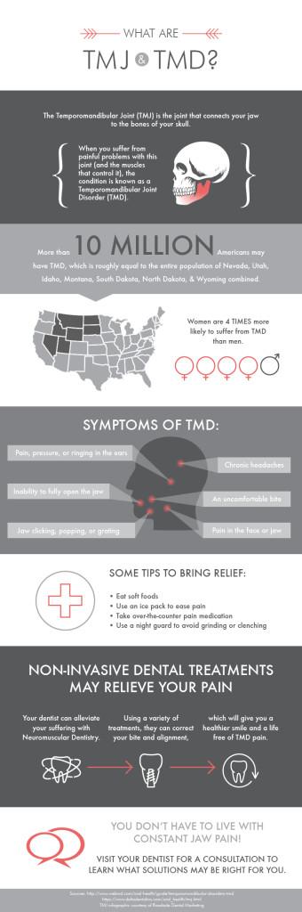 Scottsdale Dentist TMJ and TMD