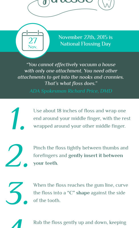 Scottsdale Dentist Flossing Infographic